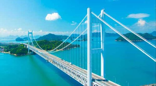 Puentes colgantes del mundo