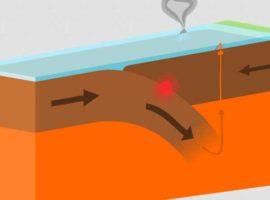 ¿Por qué se mueven las placas tectonicas?
