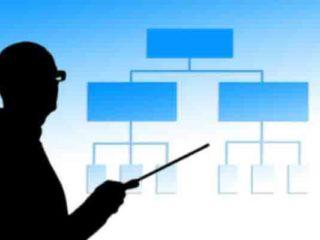 ¿Qué es administración de empresas?