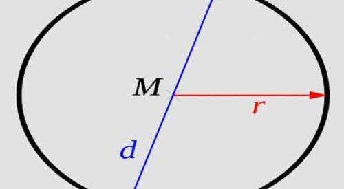 Elementos de un circulo