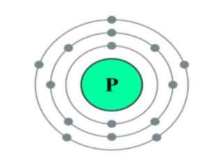 Características del fósforo